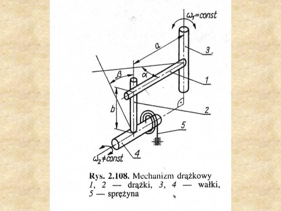 Mechanizmy krzywkowe Podstawowym elementem mechanizmu krzywkowego jest krzywka 1, której obrót powoduje liniowe przesunięcie popychacza 2 lub obrót dźwigni 4.