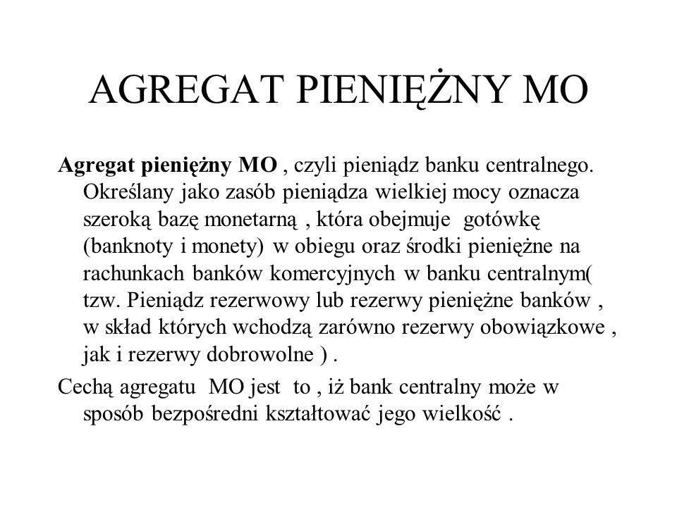 AGREGAT PIENIĘŻNY MO Agregat pieniężny MO, czyli pieniądz banku centralnego. Określany jako zasób pieniądza wielkiej mocy oznacza szeroką bazę monetar