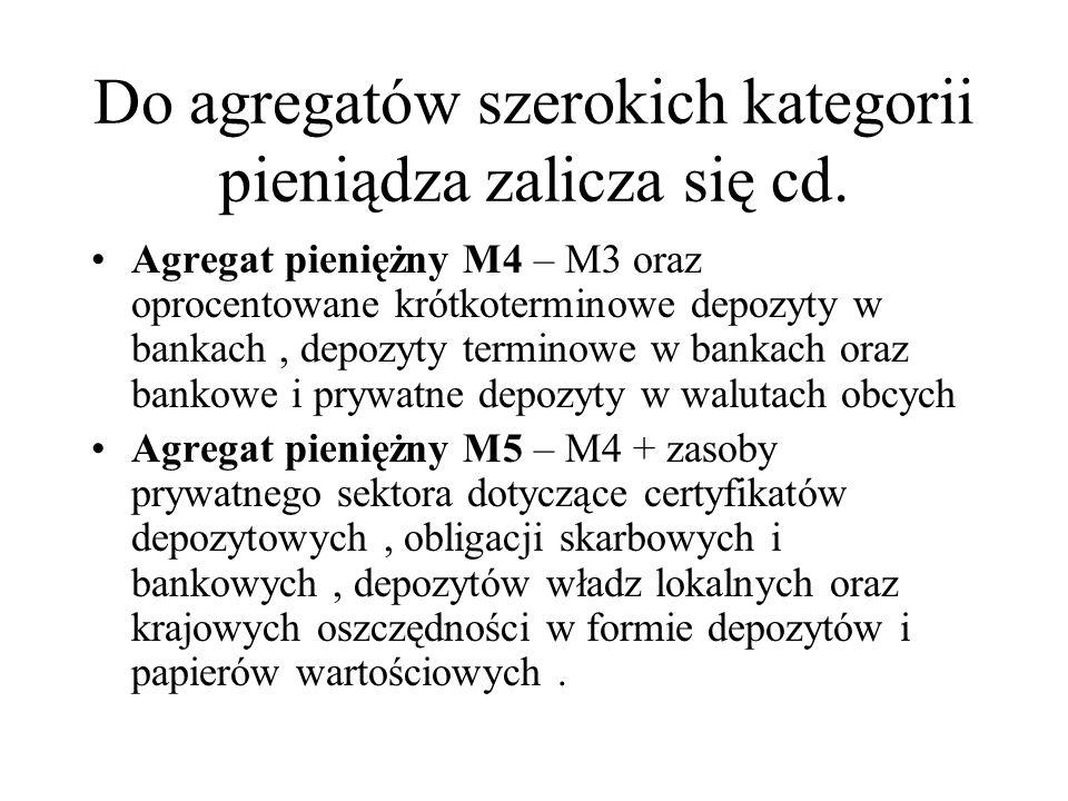 Do agregatów szerokich kategorii pieniądza zalicza się cd. Agregat pieniężny M4 – M3 oraz oprocentowane krótkoterminowe depozyty w bankach, depozyty t