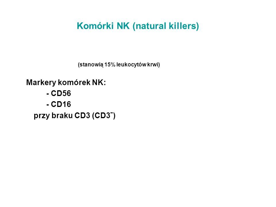 Komórki NK (natural killers) (stanowią 15% leukocytów krwi) Markery komórek NK: - CD56 - CD16 przy braku CD3 (CD3ˉ)