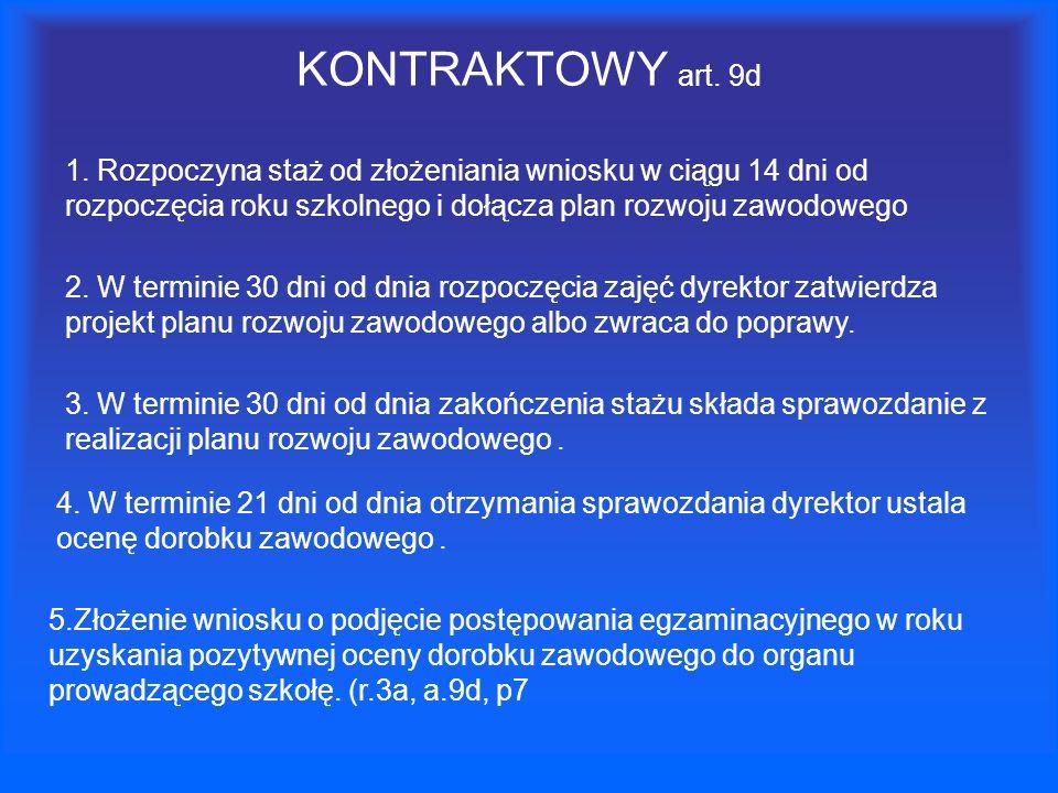 KONTRAKTOWY art. 9d 1. Rozpoczyna staż od złożeniania wniosku w ciągu 14 dni od rozpoczęcia roku szkolnego i dołącza plan rozwoju zawodowego 2. W term