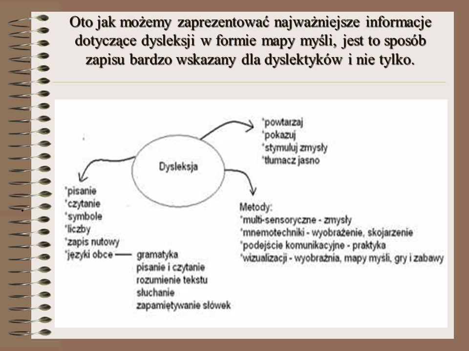 Oto jak możemy zaprezentować najważniejsze informacje dotyczące dysleksji w formie mapy myśli, jest to sposób zapisu bardzo wskazany dla dyslektyków i