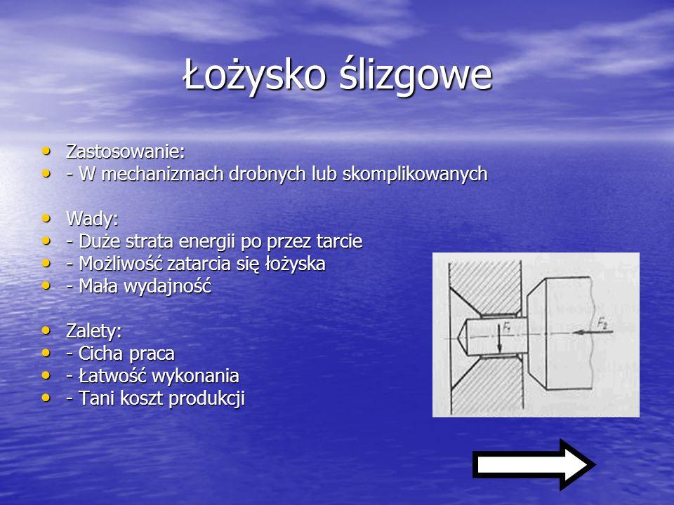 Łożysko ślizgowe Zastosowanie: Zastosowanie: - W mechanizmach drobnych lub skomplikowanych - W mechanizmach drobnych lub skomplikowanych Wady: Wady: -