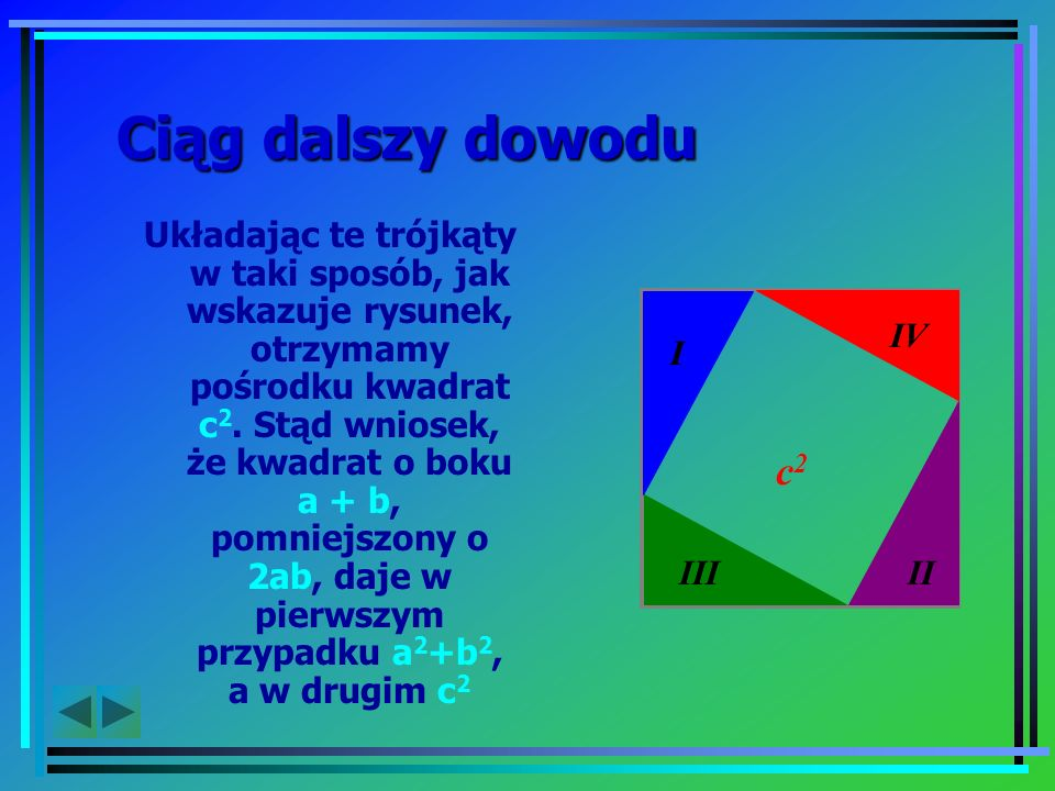 Jeżeli trójkąt jest prostokątny, to kwadrat długości jego przeciwprostokątnej jest równy sumie kwadratów długości jego przyprostokątnych.