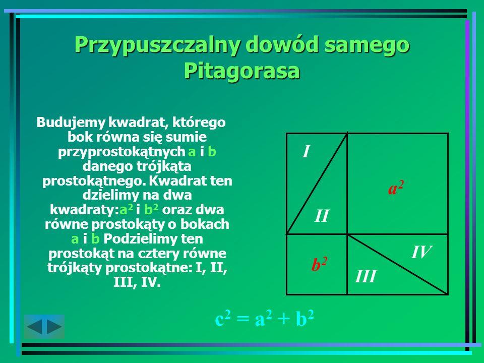 Ciąg dalszy dowodu Układając te trójkąty w taki sposób, jak wskazuje rysunek, otrzymamy pośrodku kwadrat c 2.