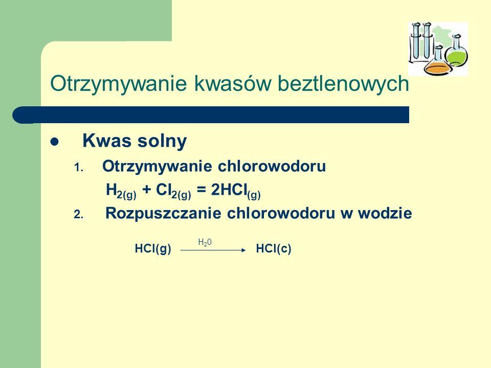 Otrzymywanie kwasów beztlenowych Kwas solny 1. Otrzymywanie chlorowodoru H 2(g) + CI 2(g) = 2HCI (g) 2. Rozpuszczanie chlorowodoru w wodzie H20H20 HCI