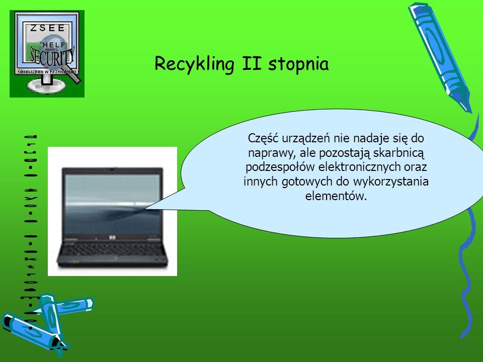 Recykling II stopnia Część urządzeń nie nadaje się do naprawy, ale pozostają skarbnicą podzespołów elektronicznych oraz innych gotowych do wykorzystan