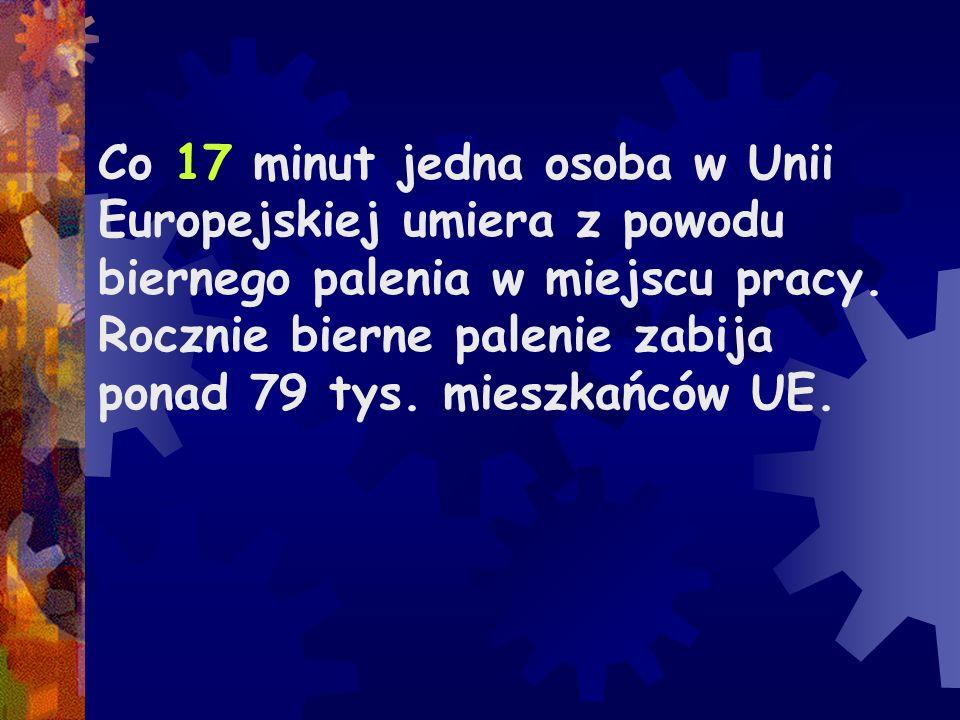 Co 17 minut jedna osoba w Unii Europejskiej umiera z powodu biernego palenia w miejscu pracy. Rocznie bierne palenie zabija ponad 79 tys. mieszkańców