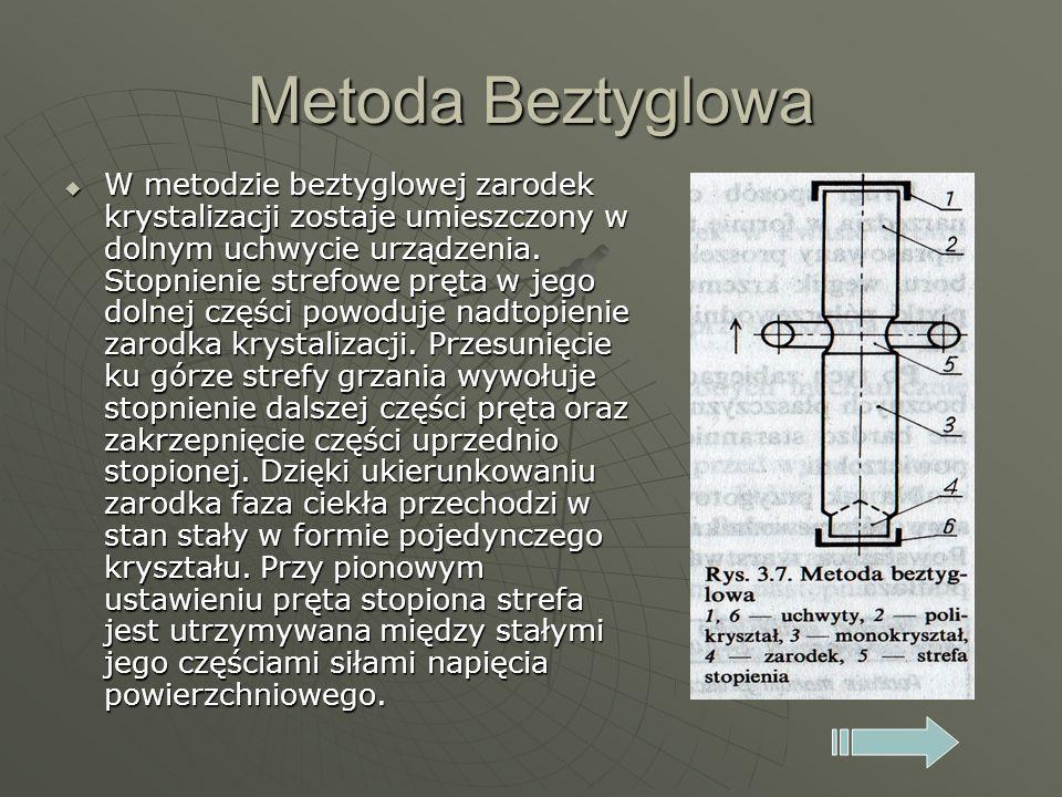 Metoda Beztyglowa W metodzie beztyglowej zarodek krystalizacji zostaje umieszczony w dolnym uchwycie urządzenia. Stopnienie strefowe pręta w jego doln