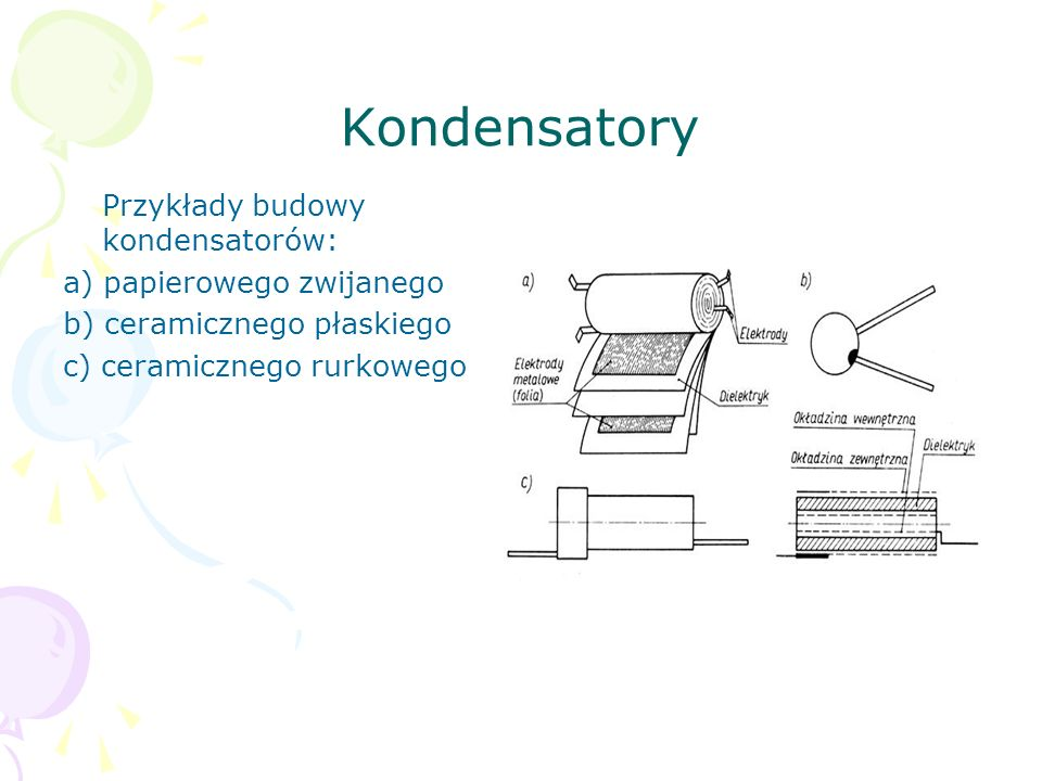 Kondensatory Przykłady budowy kondensatorów: a) papierowego zwijanego b) ceramicznego płaskiego c) ceramicznego rurkowego