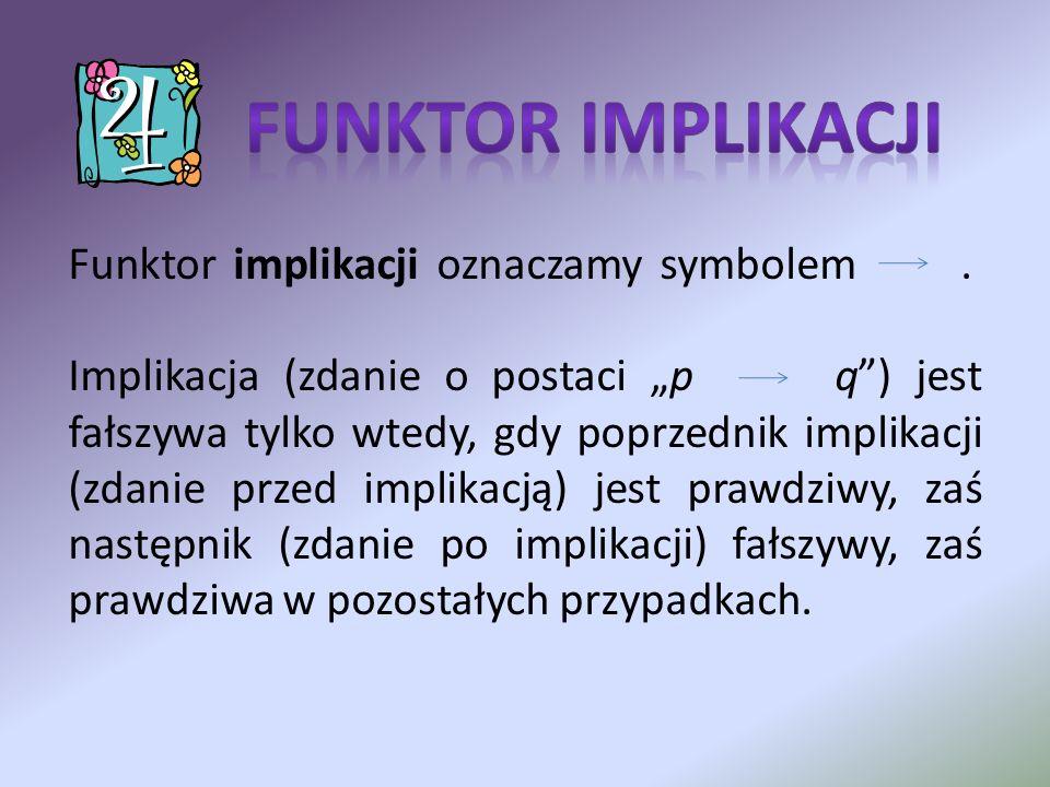 Funktor implikacji oznaczamy symbolem. Implikacja (zdanie o postaci p q) jest fałszywa tylko wtedy, gdy poprzednik implikacji (zdanie przed implikacją