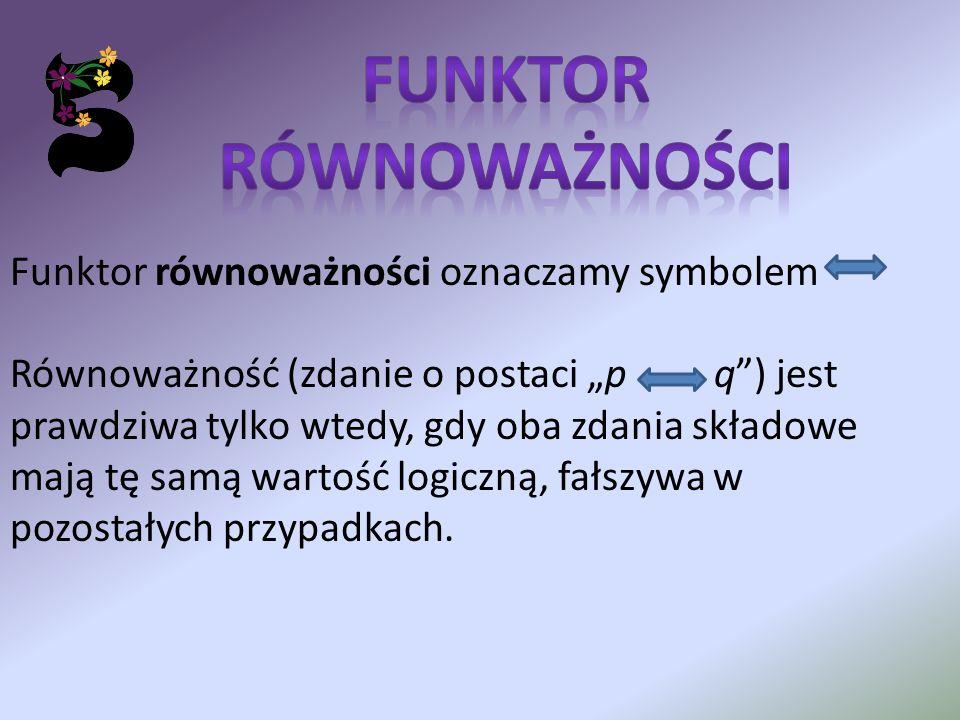 Funktor równoważności oznaczamy symbolem Równoważność (zdanie o postaci p q) jest prawdziwa tylko wtedy, gdy oba zdania składowe mają tę samą wartość