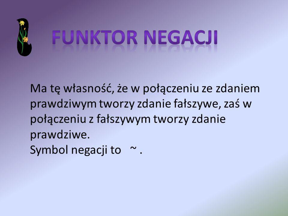 W języku potocznym funktorowi negacji odpowiadają wyrażenia: nieprawda, że; nie jest tak, że; … nie ….