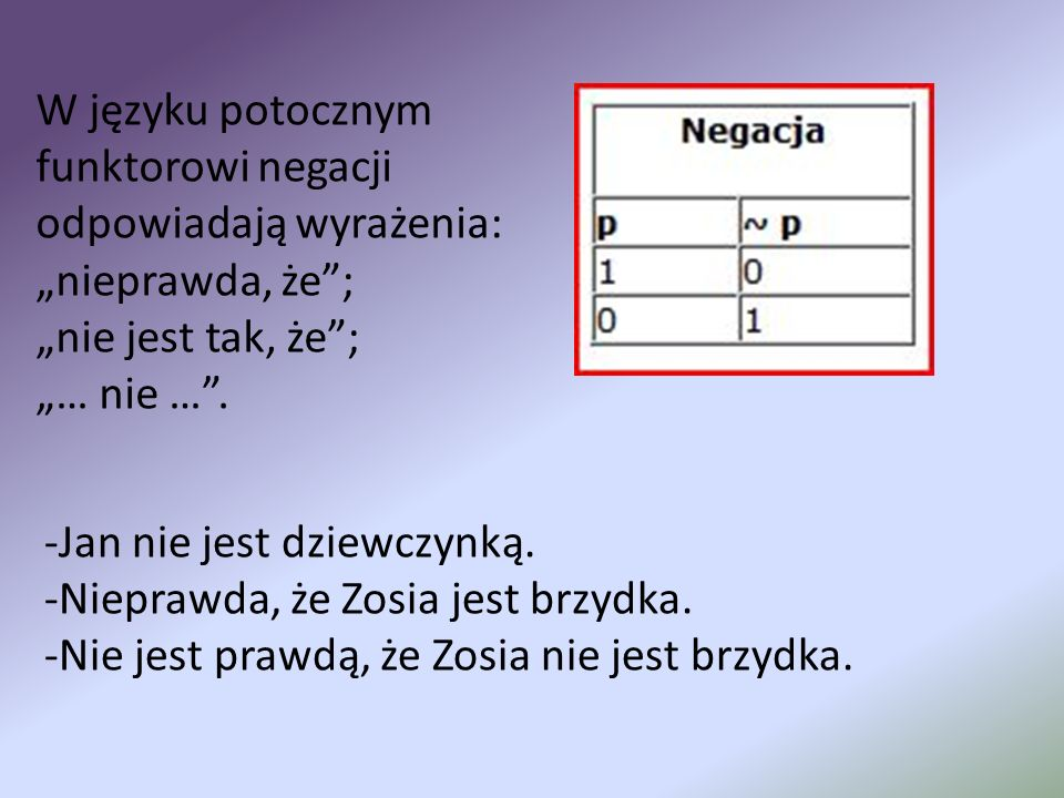 W języku potocznym funktorowi negacji odpowiadają wyrażenia: nieprawda, że; nie jest tak, że; … nie …. -Jan nie jest dziewczynką. -Nieprawda, że Zosia