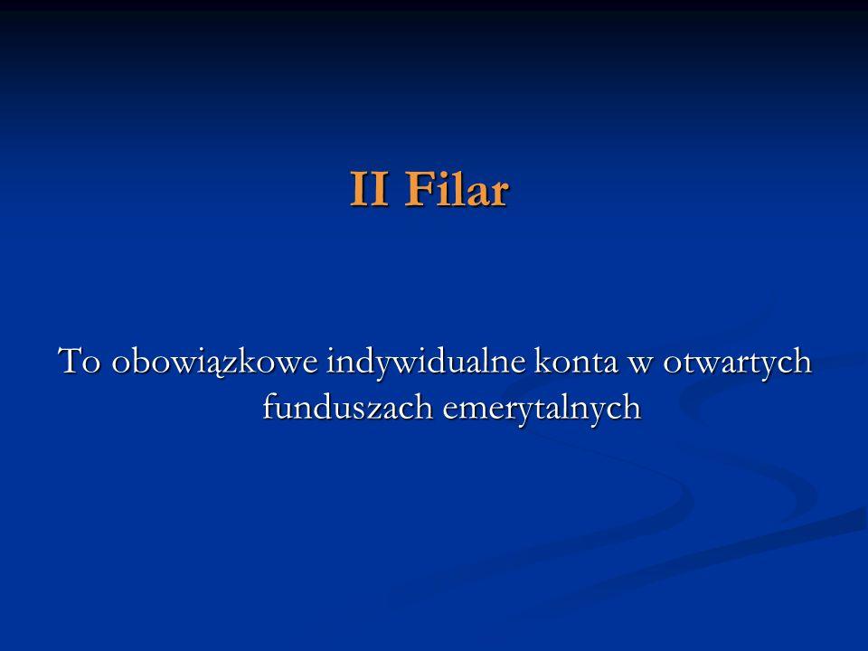 II Filar To obowiązkowe indywidualne konta w otwartych funduszach emerytalnych