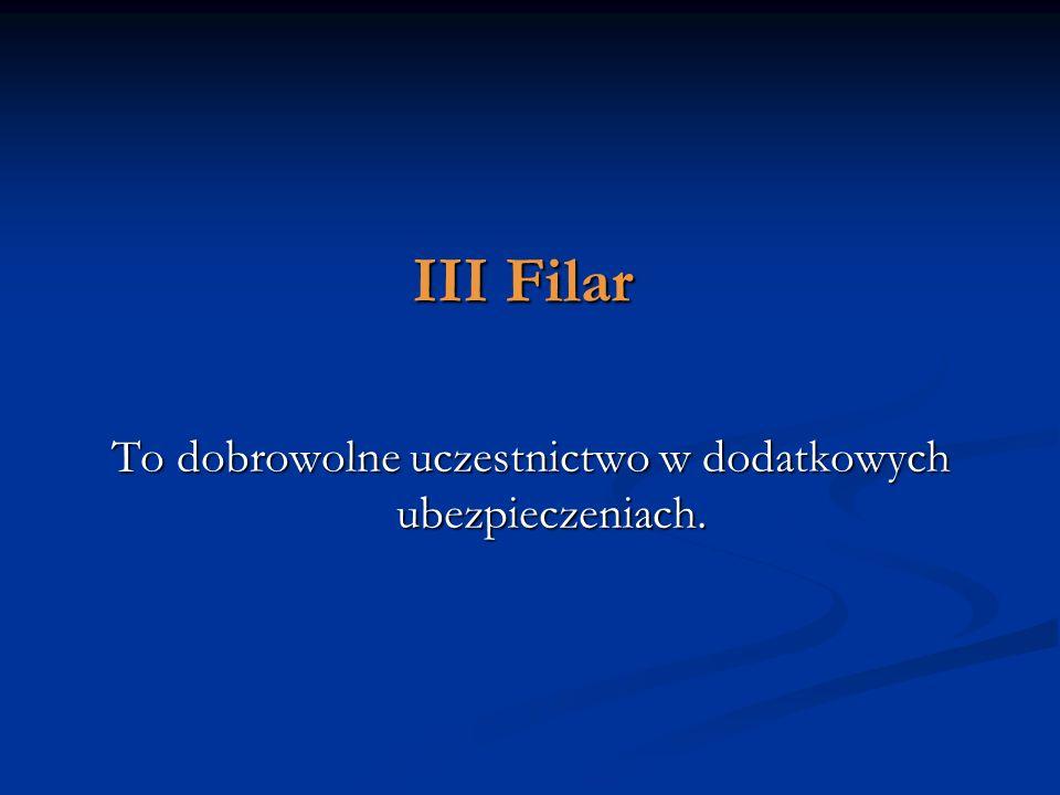 III Filar To dobrowolne uczestnictwo w dodatkowych ubezpieczeniach.