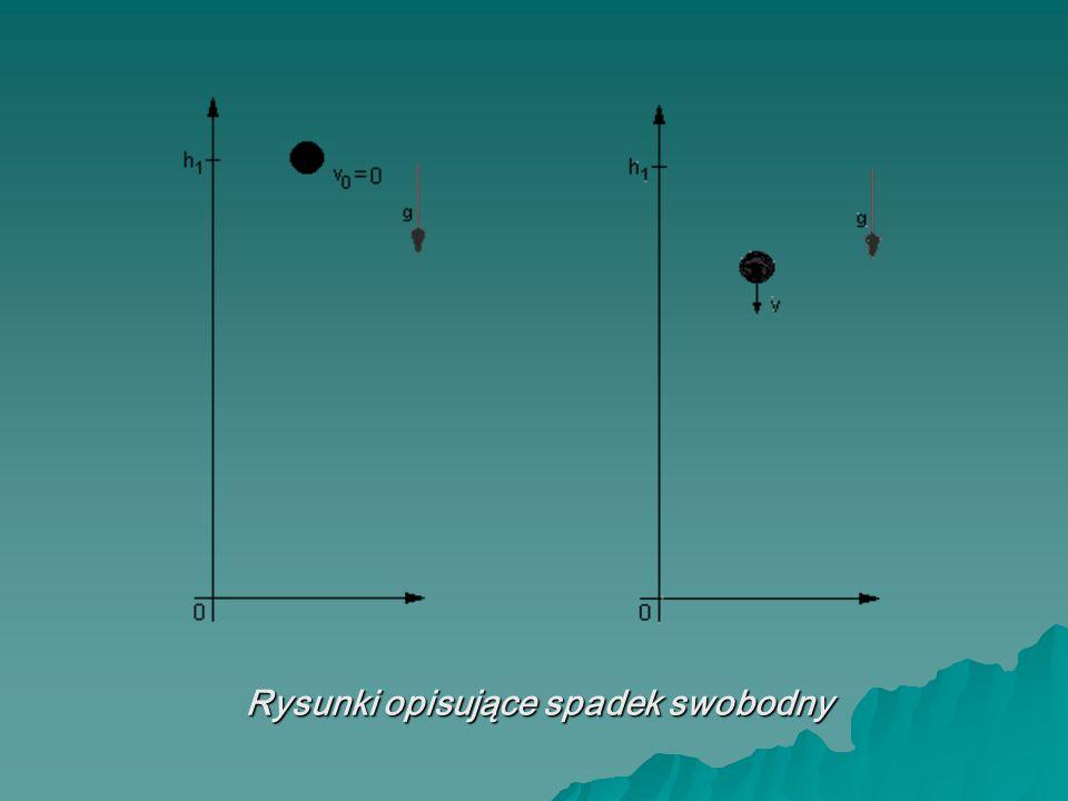Rysunki opisujące spadek swobodny