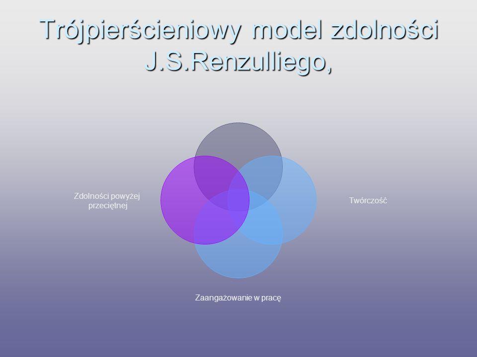 Trójpierścieniowy model zdolności J.S.Renzulliego, Twórczość Zaangażowanie w pracę Zdolności powyżej przeciętnej