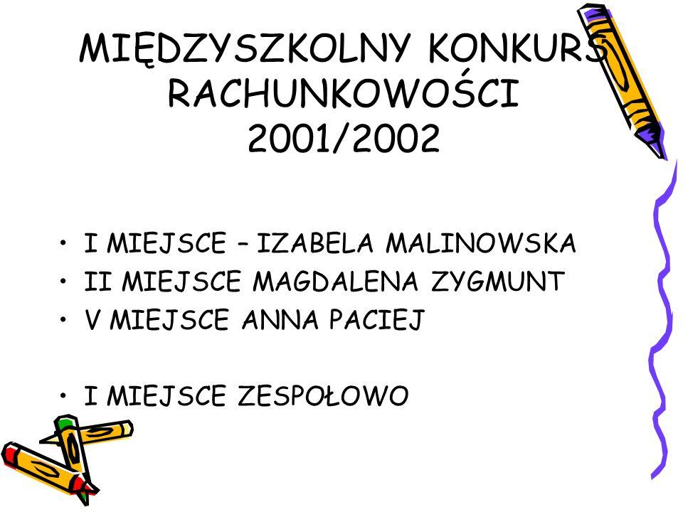 MIĘDZYSZKOLNY KONKURS RACHUNKOWOŚCI 2001/2002 I MIEJSCE – IZABELA MALINOWSKA II MIEJSCE MAGDALENA ZYGMUNT V MIEJSCE ANNA PACIEJ I MIEJSCE ZESPOŁOWO