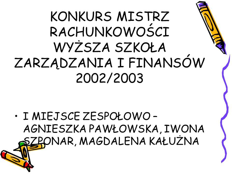 KONKURS MISTRZ RACHUNKOWOŚCI WYŻSZA SZKOŁA ZARZĄDZANIA I FINANSÓW 2002/2003 I MIEJSCE ZESPOŁOWO – AGNIESZKA PAWŁOWSKA, IWONA SZPONAR, MAGDALENA KAŁUŻN
