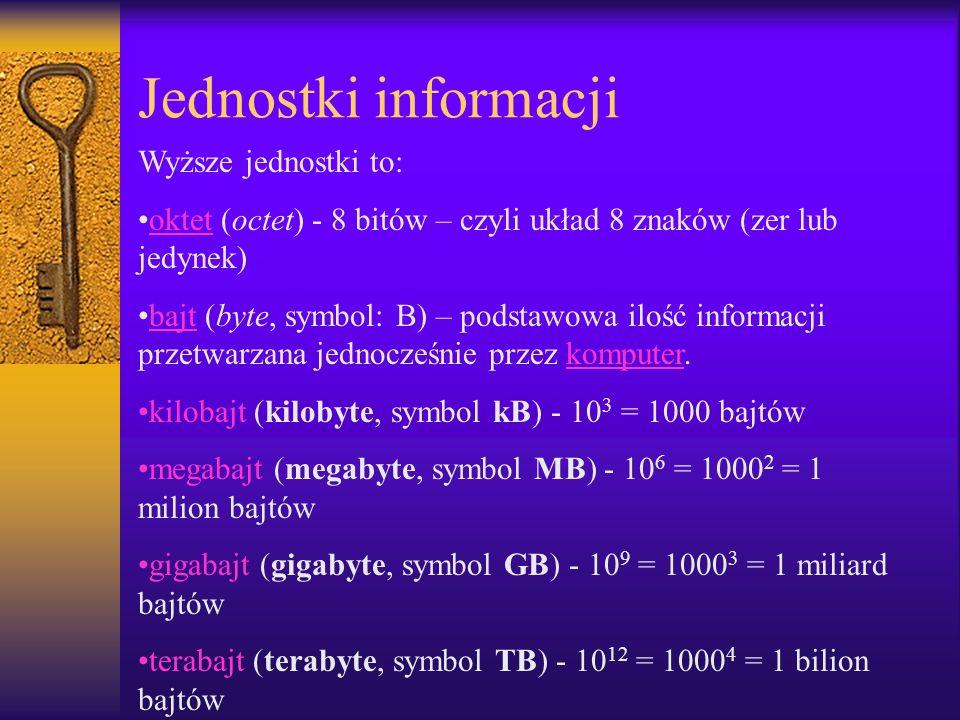 Jednostki informacji Wyższe jednostki to: oktet (octet) - 8 bitów – czyli układ 8 znaków (zer lub jedynek)oktet bajt (byte, symbol: B) – podstawowa il