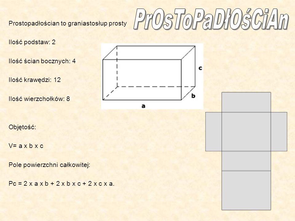 Prostopadłościan to graniastosłup prosty Ilość podstaw: 2 Ilość ścian bocznych: 4 Ilość krawędzi: 12 Ilość wierzchołków: 8 Objętość: V= a x b x c Pole