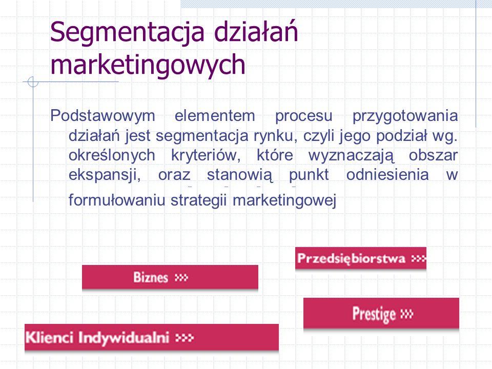 Program marketingowy-przystosowanie banku do wymagań klientów Raz opracowany program marketingowy jest stale uzupełniany i przekształcany.