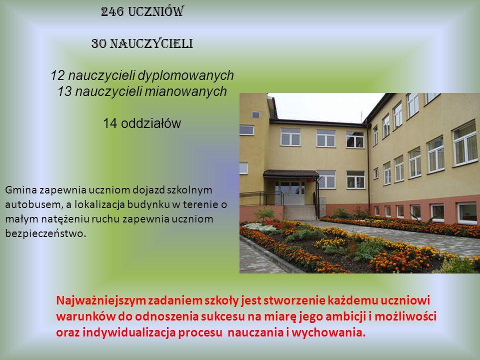 246 uczniów 30 nauczycieli 12 nauczycieli dyplomowanych 13 nauczycieli mianowanych 14 oddziałów Najważniejszym zadaniem szkoły jest stworzenie każdemu
