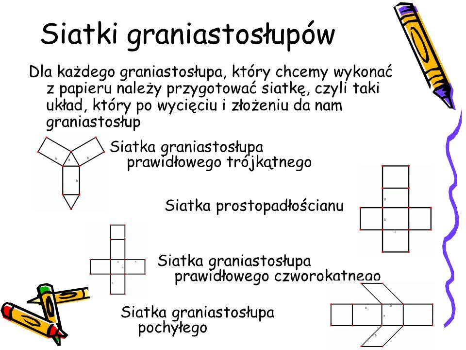 Siatki graniastosłupów Siatka graniastosłupa prawidłowego trójkątnego Dla każdego graniastosłupa, który chcemy wykonać z papieru należy przygotować si