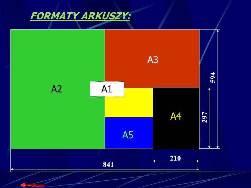 FORMATY ARKUSZY: A2 A4 A3 A5 841 210 594 297 A1