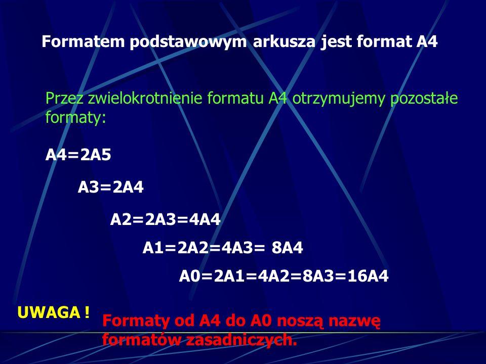 Formatem podstawowym arkusza jest format A4 Przez zwielokrotnienie formatu A4 otrzymujemy pozostałe formaty: A3=2A4 A2=2A3=4A4 A1=2A2=4A3= 8A4 A4=2A5 A0=2A1=4A2=8A3=16A4 Formaty od A4 do A0 noszą nazwę formatów zasadniczych.