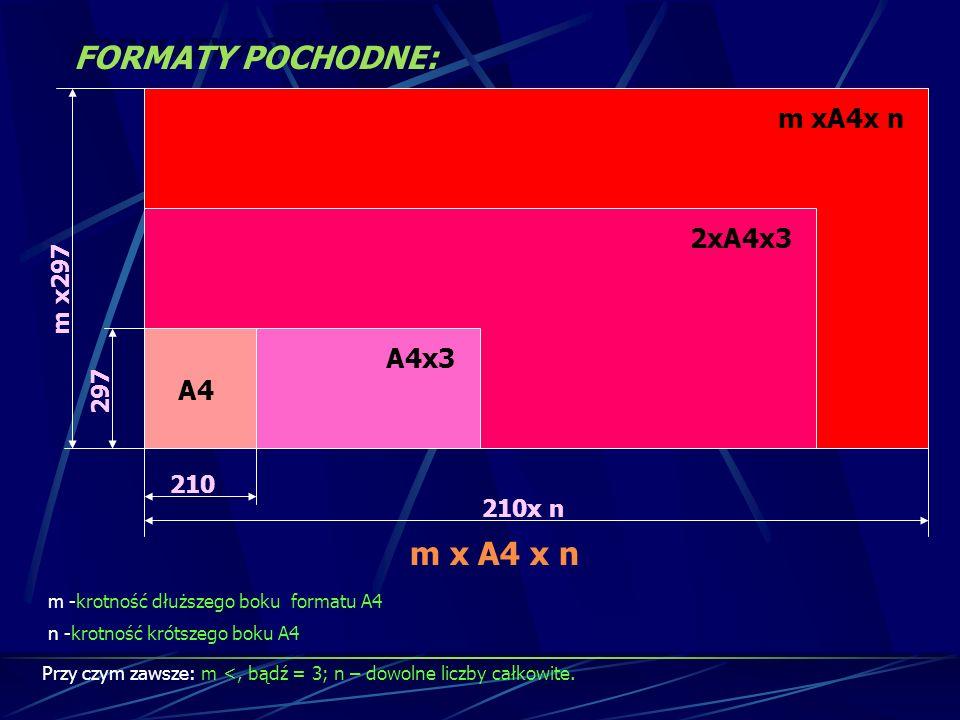 A4 A4x3 2xA4x3 m xA4x n FORMATY POCHODNE: 210x n 210 297 m x297 m x A4 x n m -krotność dłuższego boku formatu A4 n -krotność krótszego boku A4 Przy czym zawsze: m <, bądź = 3; n – dowolne liczby całkowite.