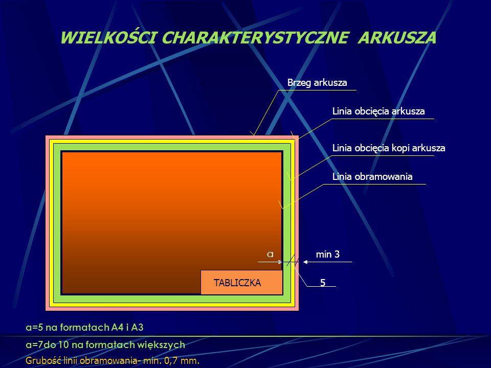 A4 A4x3 2xA4x3 m xA4x n FORMATY POCHODNE: 210x n 210 297 m x297 m x A4 x n m -krotność dłuższego boku formatu A4 n -krotność krótszego boku A4 Przy cz