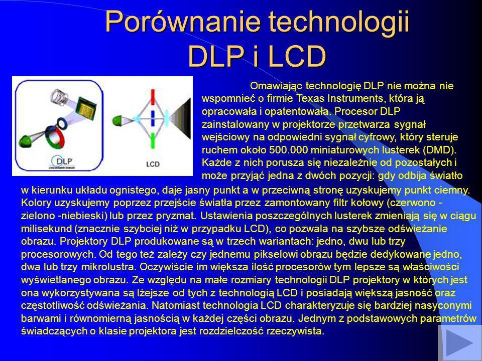 Porównanie technologii DLP i LCD Omawiając technologię DLP nie można nie wspomnieć o firmie Texas Instruments, która ją opracowała i opatentowała. Pro