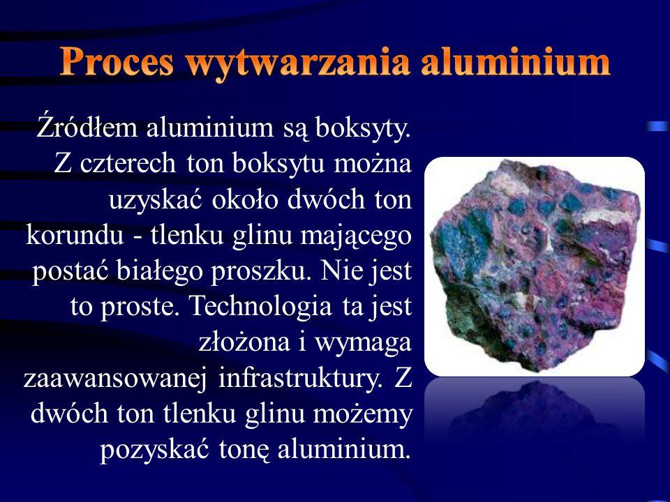 Źródłem aluminium są boksyty. Z czterech ton boksytu można uzyskać około dwóch ton korundu - tlenku glinu mającego postać białego proszku. Nie jest to