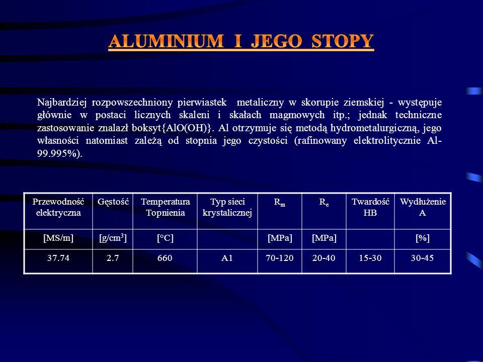 Ciężar właściwy aluminium jest około 3-krotnie mniejszy od ciężaru właściwego żeliwa, w wyniku czego można uzyskać oszczędność na ciężarze kadłuba.