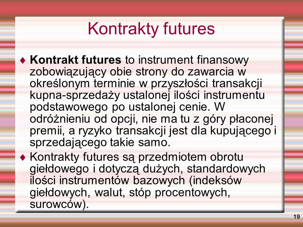 19 Kontrakty futures Kontrakt futures to instrument finansowy zobowiązujący obie strony do zawarcia w określonym terminie w przyszłości transakcji kup