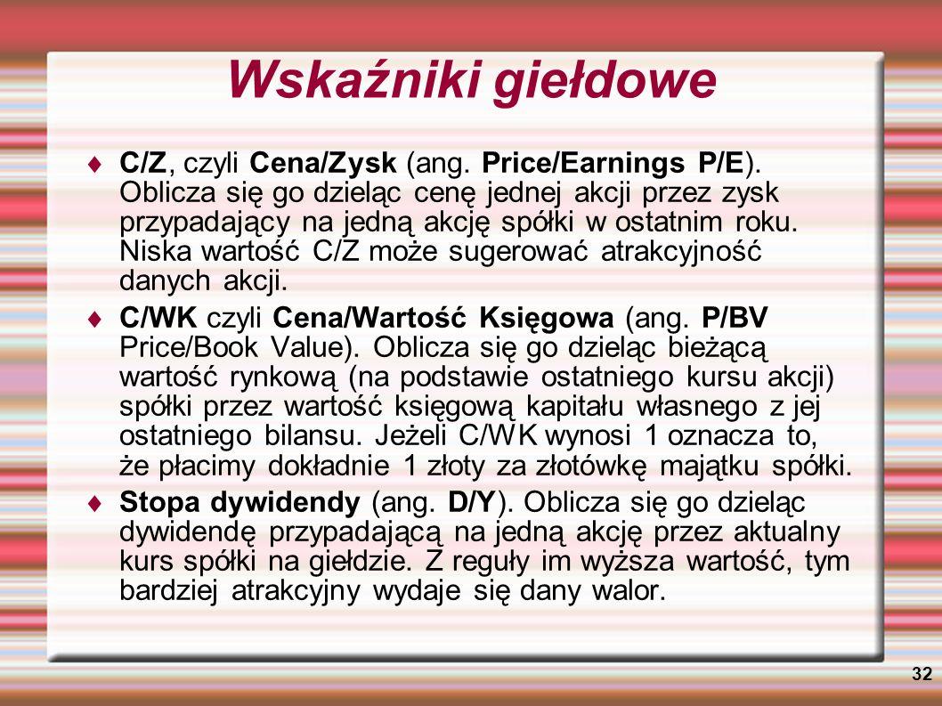 32 Wskaźniki giełdowe C/Z, czyli Cena/Zysk (ang. Price/Earnings P/E). Oblicza się go dzieląc cenę jednej akcji przez zysk przypadający na jedną akcję