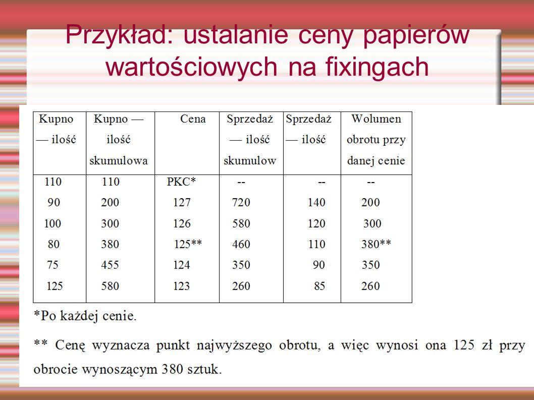 36 Przykład: ustalanie ceny papierów wartościowych na fixingach