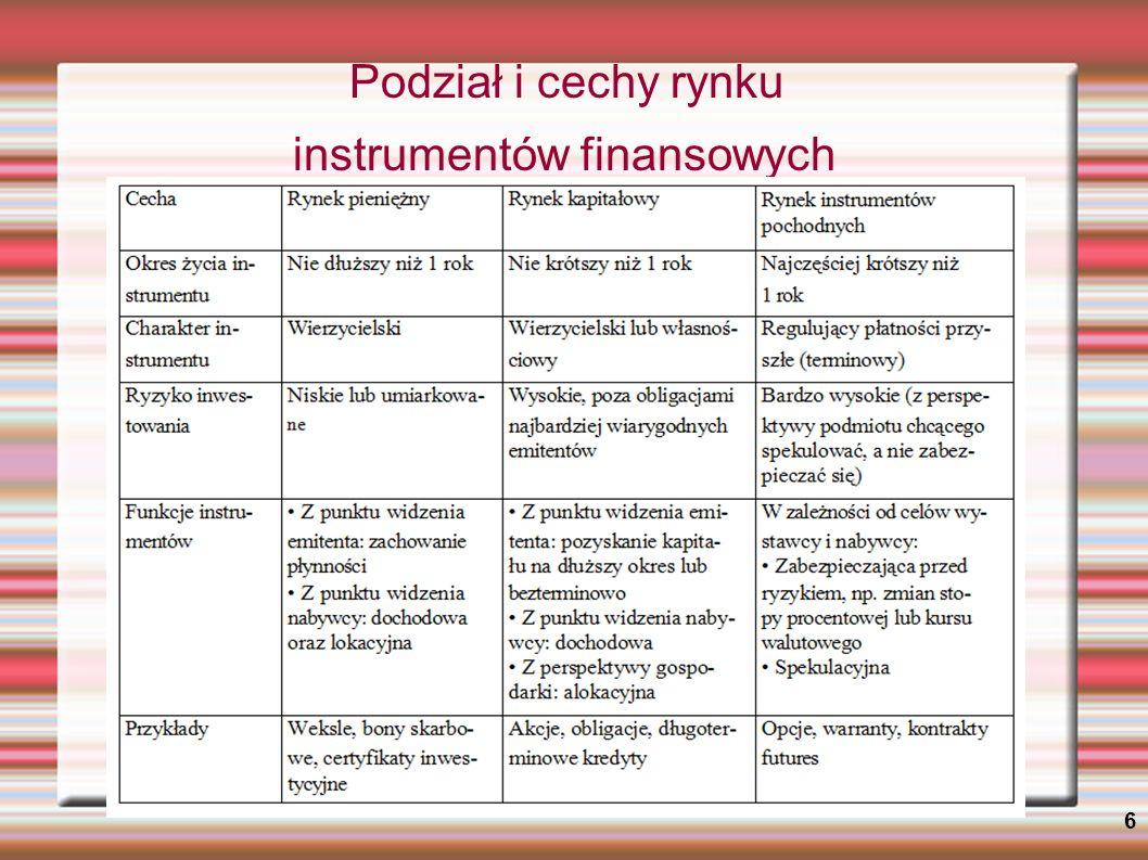 27 Fundusze zamknięte Fundusze zamknięte (inwestycyjne) mają stałą liczbę udziałowców i ustalony kapitał inwestycyjny.