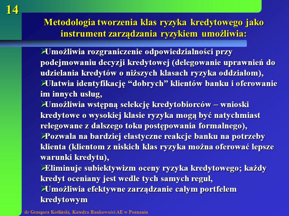 dr Grzegorz Kotliński, Katedra Bankowości AE w Poznaniu 14 Metodologia tworzenia klas ryzyka kredytowego jako instrument zarządzania ryzykiem umożliwi