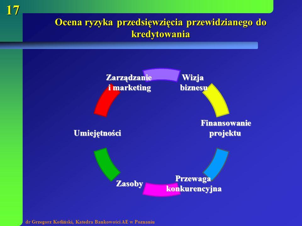 dr Grzegorz Kotliński, Katedra Bankowości AE w Poznaniu 17 Ocena ryzyka przedsięwzięcia przewidzianego do kredytowania Wizjabiznesu Finansowanieprojek