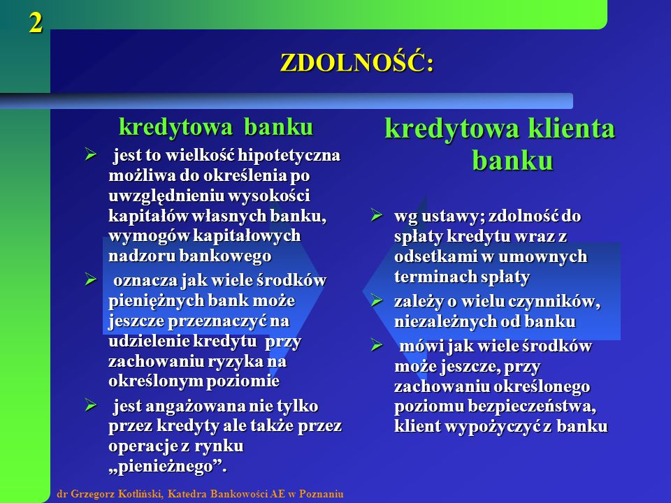 dr Grzegorz Kotliński, Katedra Bankowości AE w Poznaniu 3 Ryzyko kredytowe – podstawowe pojęcia ryzyko pojedynczego kredytu – oznacza ryzyko związane z konkretną umową kredytową ryzyko pojedynczego kredytu – oznacza ryzyko związane z konkretną umową kredytową ryzyko kontrahenta (pojedynczego kredytobiorcy) – oznacza ryzyko związane z konkretnym kontrahentem banku i jest uzależnione od stopnia jego zadłużenia (np..: w innych bankach, czy u dostawców) ryzyko kontrahenta (pojedynczego kredytobiorcy) – oznacza ryzyko związane z konkretnym kontrahentem banku i jest uzależnione od stopnia jego zadłużenia (np..: w innych bankach, czy u dostawców) ryzyko portfela kredytowego – ryzyko portfela kredytowego – to wypadkowa ryzyka, związanego z każdą pojedynczą umową kredytową wchodzącą w skład danego portfela kredytowego zależy od wartości pojedynczych kredytów prawdopodobieństwa ich niespłacenia i współzależności pomiędzy pojedynczymi kredytami ryzyko kredytowe banku – to suma ryzyka ponoszonego przez bank w związku z udzielonymi i obsługiwanymi kredytami, jego poziom ogranicza się wymogami kapitałowymi ryzyko kredytowe banku – to suma ryzyka ponoszonego przez bank w związku z udzielonymi i obsługiwanymi kredytami, jego poziom ogranicza się wymogami kapitałowymi