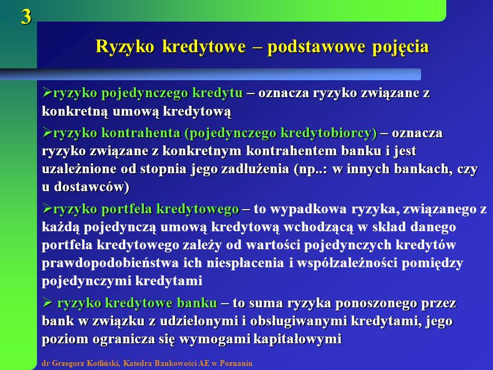 dr Grzegorz Kotliński, Katedra Bankowości AE w Poznaniu 3 Ryzyko kredytowe – podstawowe pojęcia ryzyko pojedynczego kredytu – oznacza ryzyko związane