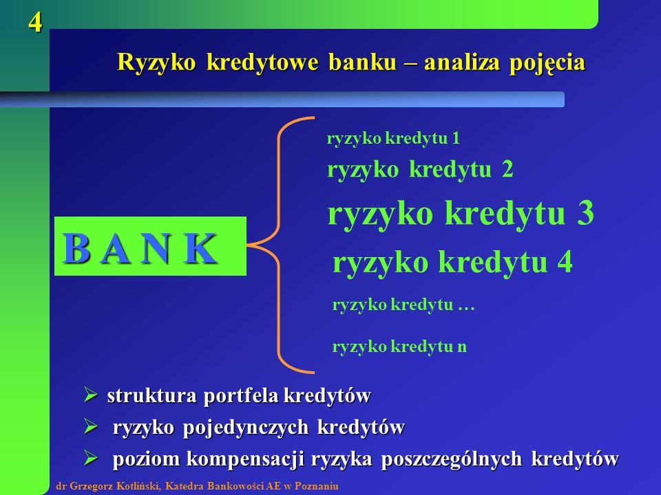 dr Grzegorz Kotliński, Katedra Bankowości AE w Poznaniu 4 Ryzyko kredytowe banku – analiza pojęcia struktura portfela kredytów struktura portfela kred