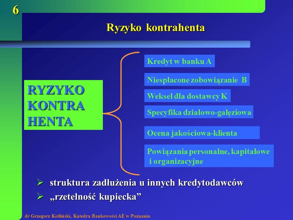 dr Grzegorz Kotliński, Katedra Bankowości AE w Poznaniu 7 Przesłanki powstawania ryzyka operacyjnego związanego z udzielanymi kredytami duża liczba umów kredytowych duża liczba umów kredytowych kredyty są odtwarzane (reinkarnacja środków) kredyty są odtwarzane (reinkarnacja środków) obsługa kredytu – w trakcie jego cyklu życia obejmuje konieczność przeprowadzenia kilkunastu operacji obsługa kredytu – w trakcie jego cyklu życia obejmuje konieczność przeprowadzenia kilkunastu operacji w banku pierwszej dziesiątki – około 40 – 60 tysięcy indywidualnych umów kredytowych + linie w ROR w banku pierwszej dziesiątki – około 40 – 60 tysięcy indywidualnych umów kredytowych + linie w ROR w przykładowym banku – około 10.000 tys.