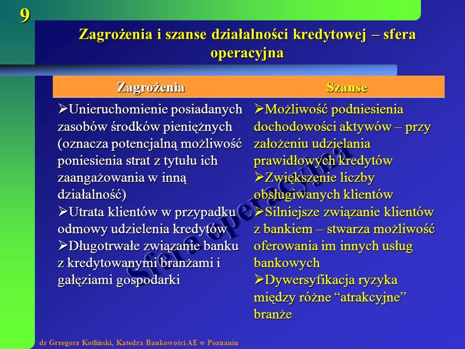 dr Grzegorz Kotliński, Katedra Bankowości AE w Poznaniu 9 Zagrożenia i szanse działalności kredytowej – sfera operacyjna ZagrożeniaSzanse Unieruchomie