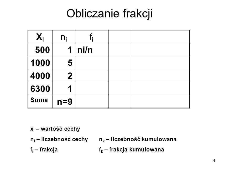 5 Liczebność i frakcja kumulowana Liczebność kumulowana jest sumą liczebności danej cechy i liczebności wszystkich cech mniejszych Frakcja kumulowana jest sumą frakcji danej cechy i frakcji wszystkich cech mniejszych