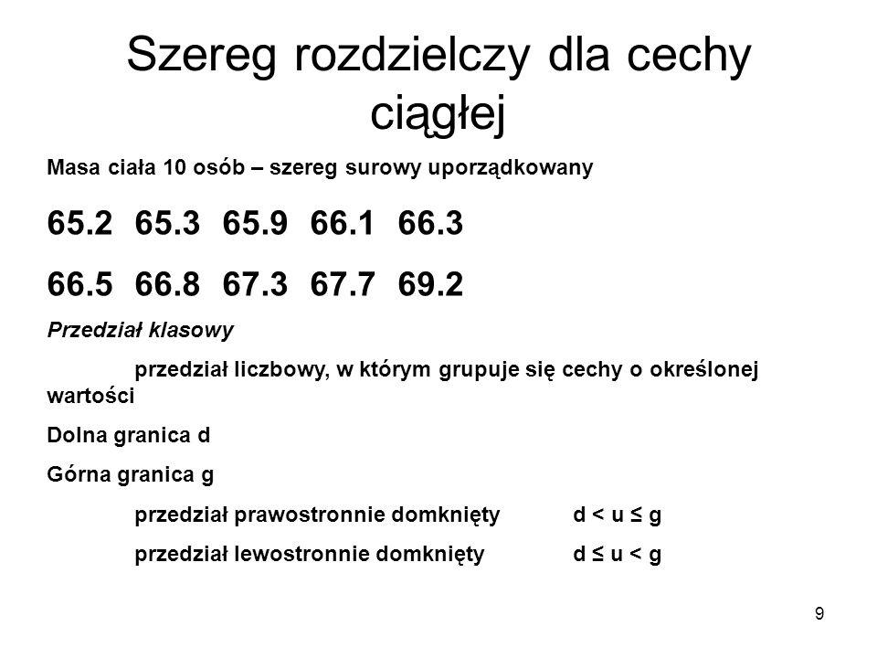 10 P.klas xixi nini fifi nknk fkfk 64.5-65.56520.22 65.5-66.56640.460.6 66.5-67.56720.280.8 67.5-68.56810.190.9 68.5-69.56910.1101.00 suma101.00 Przedział prawostronnie domknięty x i – wartość cechy w środku przedziału klasowego n i – liczebność cechyn k – liczebność kumulowana f i – frakcjaf k – frakcja kumulowana