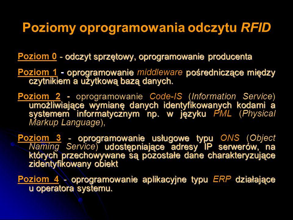 Poziomy oprogramowania odczytu RFID - odczyt sprzętowy, oprogramowanie producenta Poziom 0 - odczyt sprzętowy, oprogramowanie producenta - oprogramowa